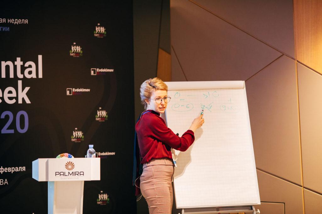 Ирина Хомутова Москва